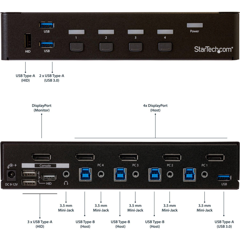 StarTech.com KVM Switchbox - TAA Compliant